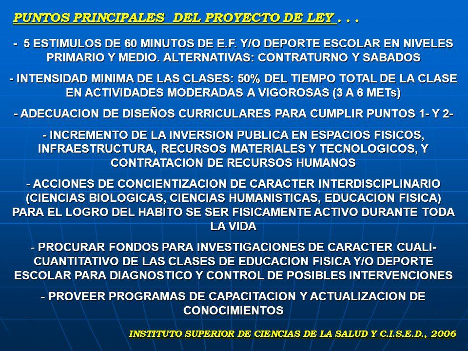 PUNTOS PRINCIPALES DEL PROYECTO DE LEY . . .