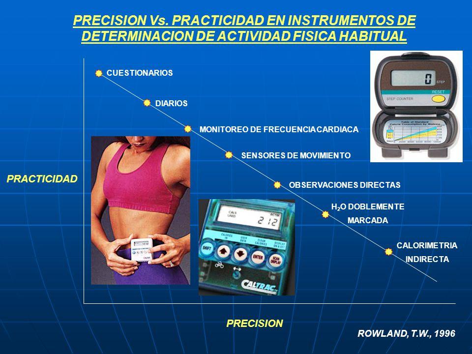 PRECISION Vs. PRACTICIDAD EN INSTRUMENTOS DE DETERMINACION DE ACTIVIDAD FISICA HABITUAL