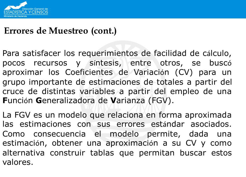 Errores de Muestreo (cont.)