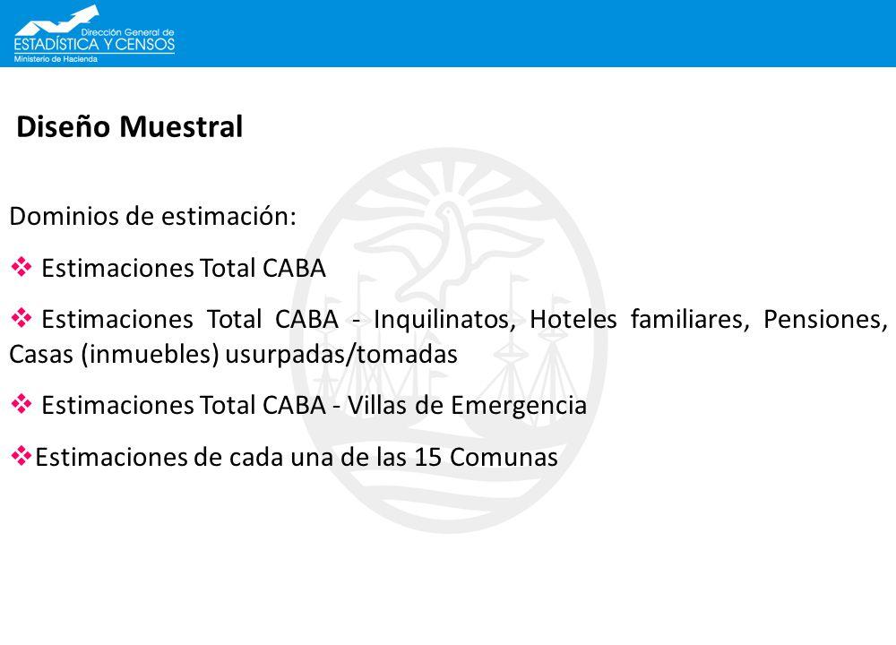 Diseño Muestral Dominios de estimación: Estimaciones Total CABA