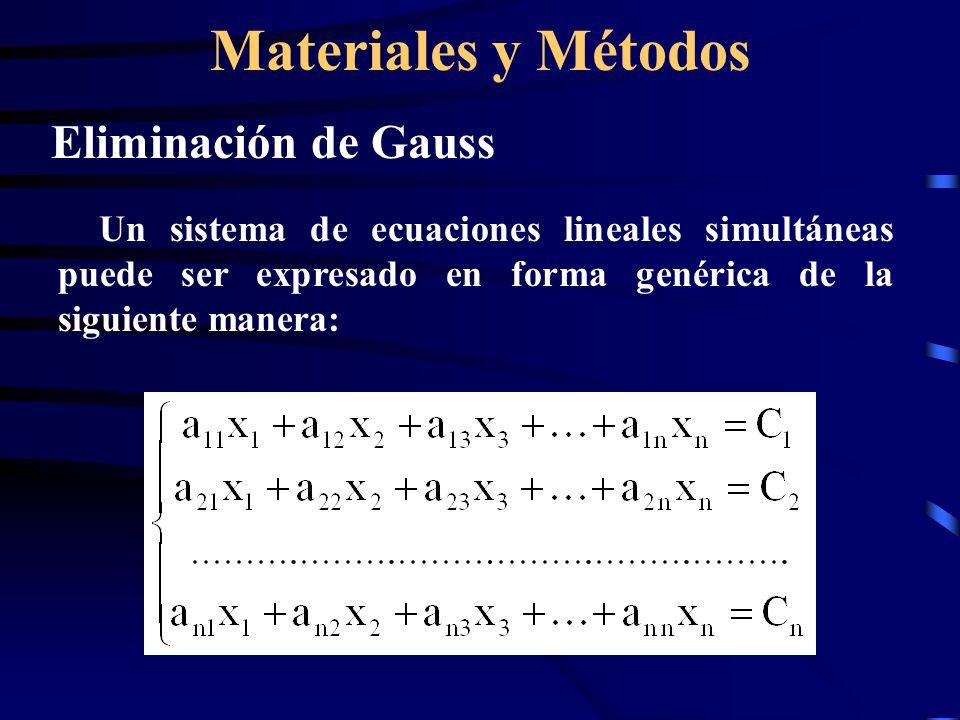 Materiales y Métodos Eliminación de Gauss
