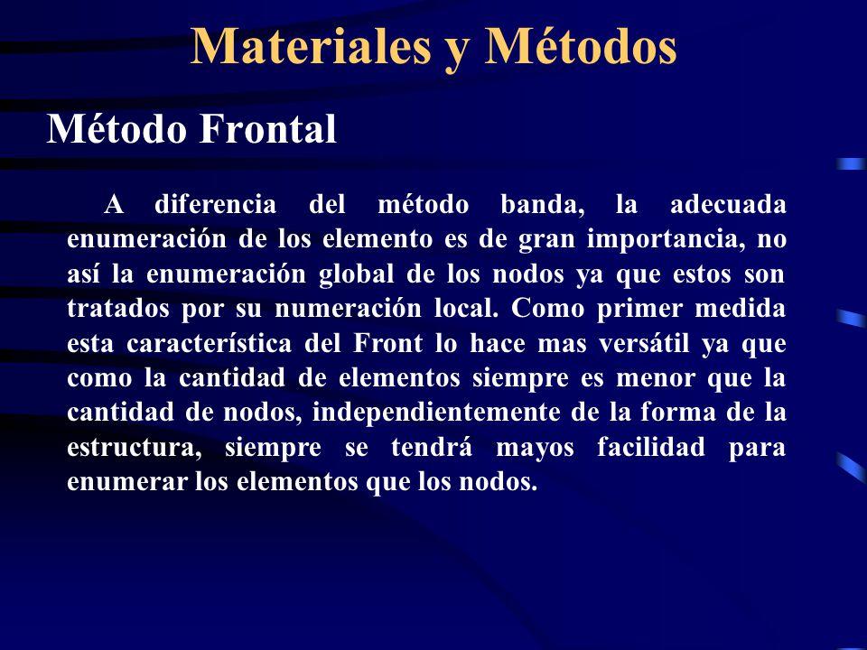 Materiales y Métodos Método Frontal