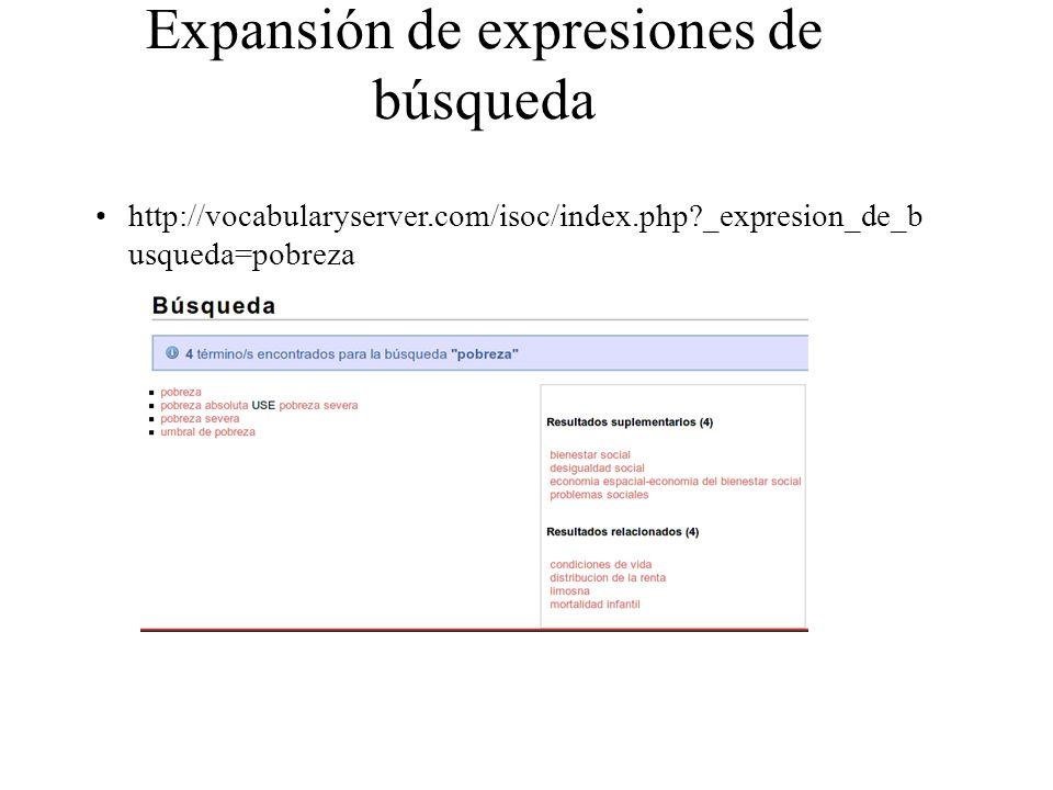 Expansión de expresiones de búsqueda