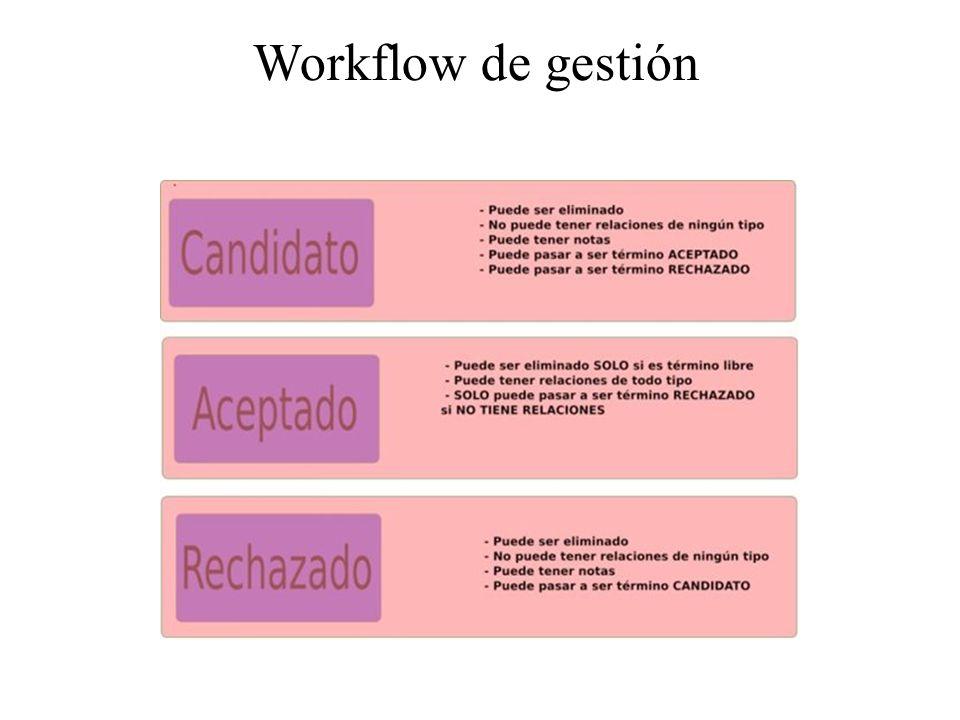 Workflow de gestión 23