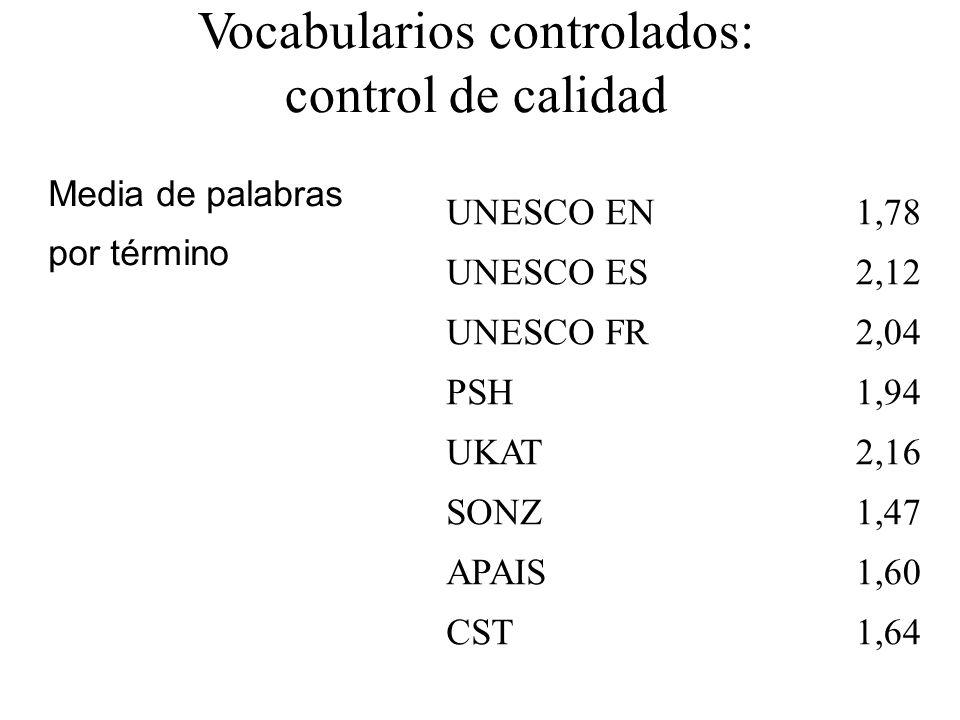 Vocabularios controlados: control de calidad