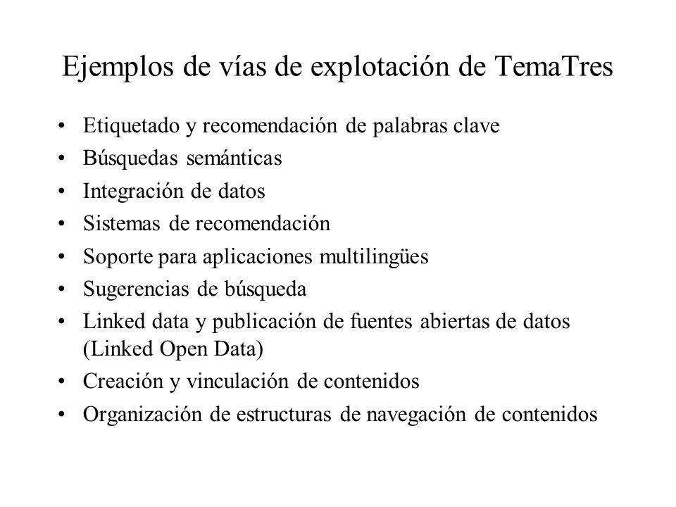 Ejemplos de vías de explotación de TemaTres