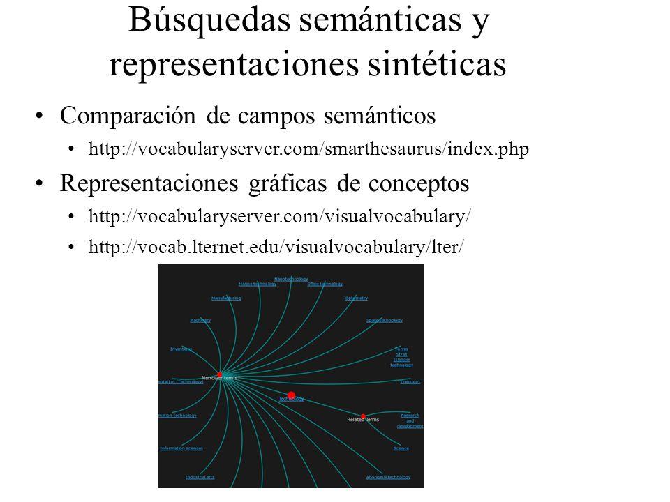 Búsquedas semánticas y representaciones sintéticas