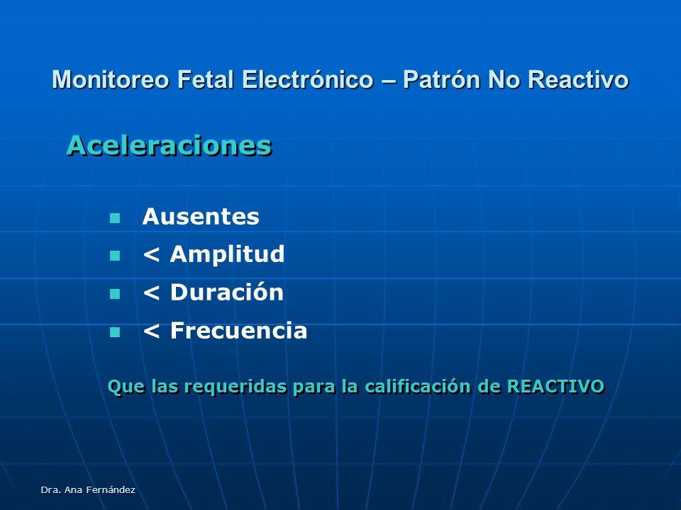 Monitoreo Fetal Electrónico – Patrón No Reactivo