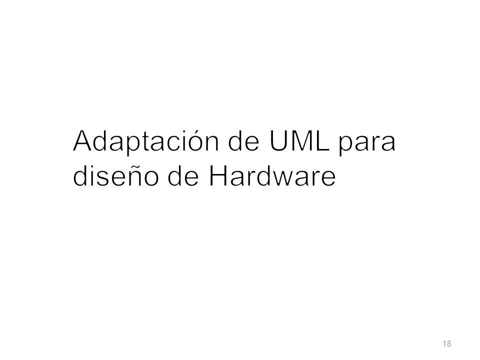 Adaptación de UML para diseño de Hardware