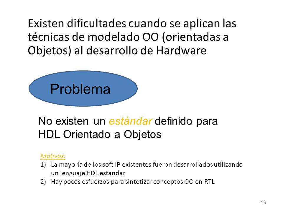Existen dificultades cuando se aplican las técnicas de modelado OO (orientadas a Objetos) al desarrollo de Hardware