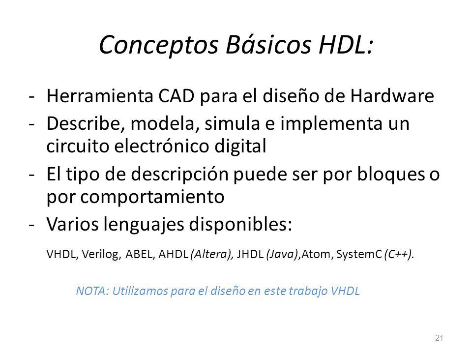 Conceptos Básicos HDL: