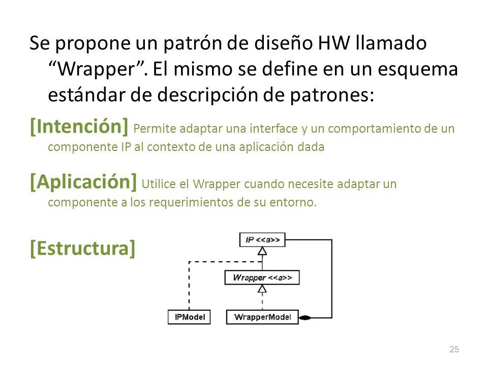 Se propone un patrón de diseño HW llamado Wrapper