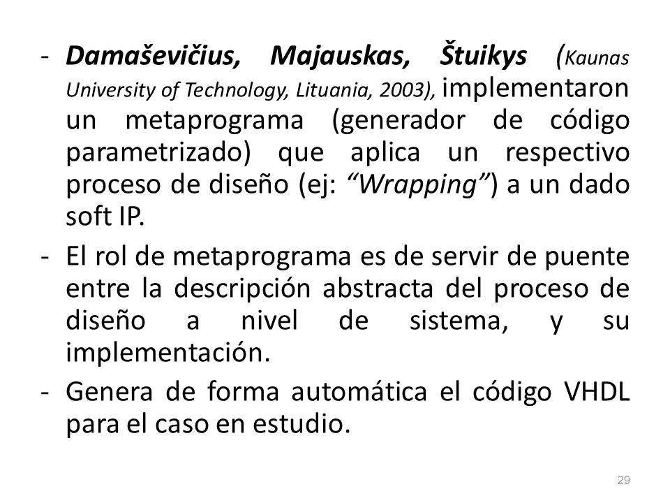 Damaševičius, Majauskas, Štuikys (Kaunas University of Technology, Lituania, 2003), implementaron un metaprograma (generador de código parametrizado) que aplica un respectivo proceso de diseño (ej: Wrapping ) a un dado soft IP.