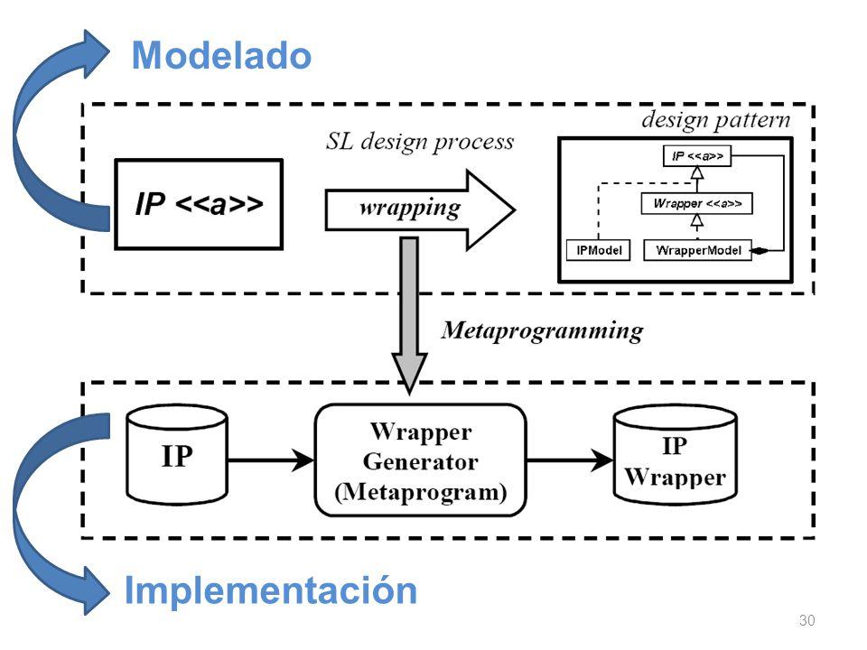 Modelado Implementación
