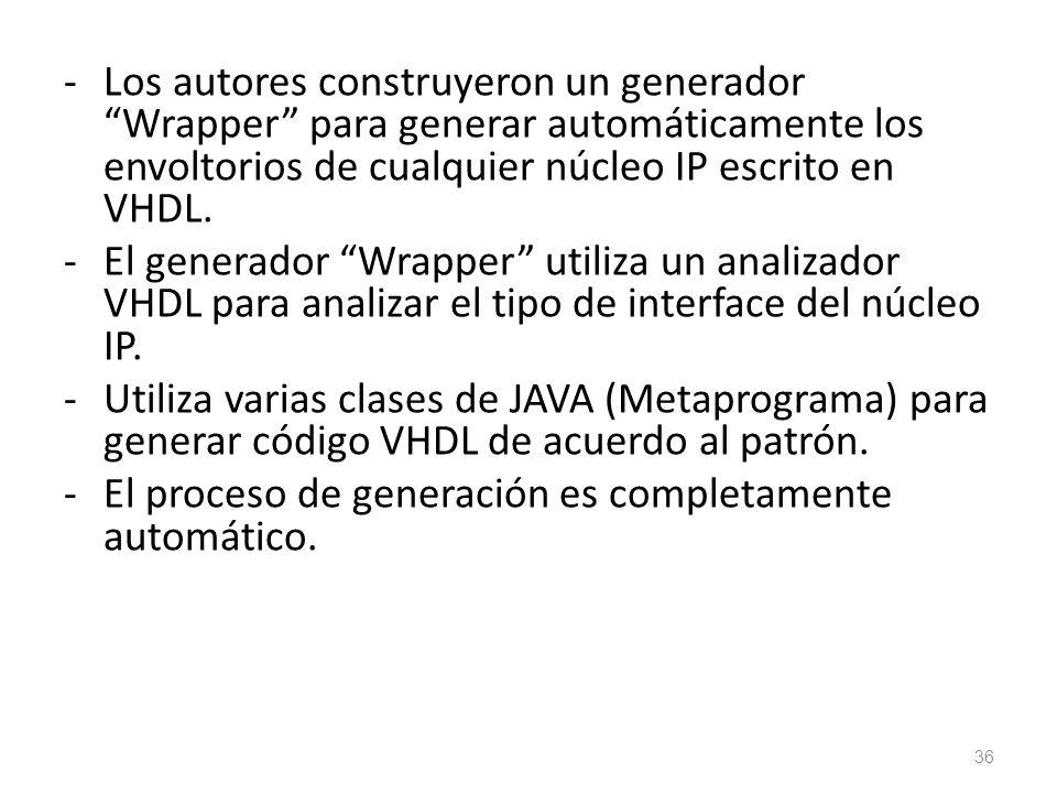 Los autores construyeron un generador Wrapper para generar automáticamente los envoltorios de cualquier núcleo IP escrito en VHDL.