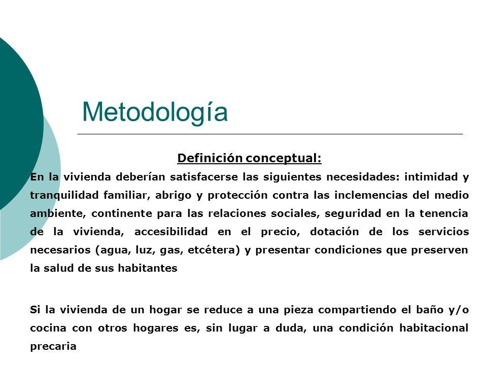 Definición conceptual: