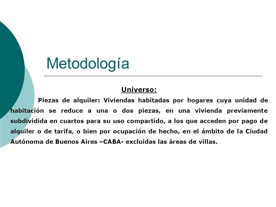 Metodología Universo: