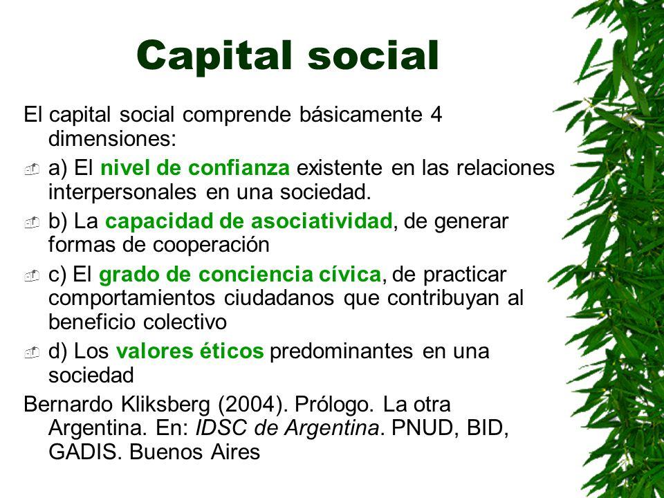 Capital social El capital social comprende básicamente 4 dimensiones: