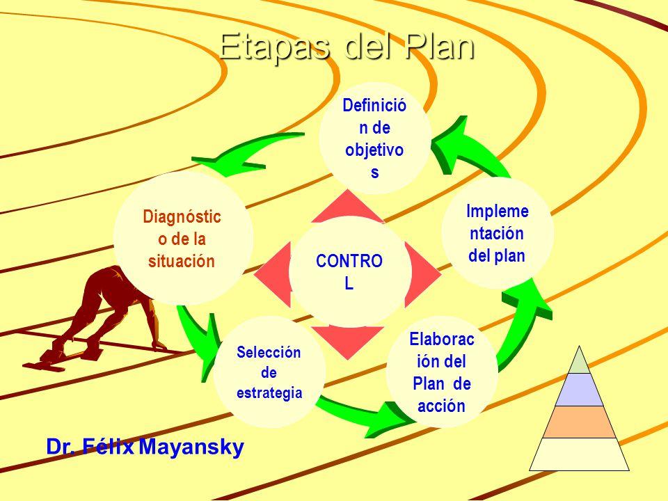 Etapas del Plan Dr. Félix Mayansky Diagnóstico de la situación