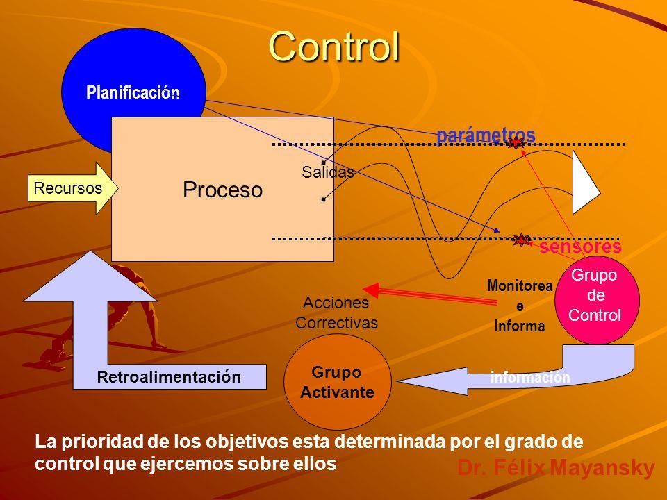 Control parámetros Proceso Dr. Félix Mayansky Planificación sensores