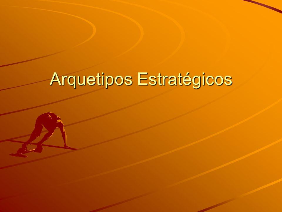 Arquetipos Estratégicos