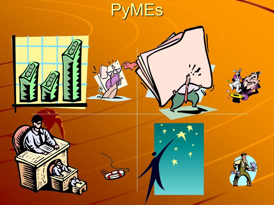 Situación de las Micro y PyMEs
