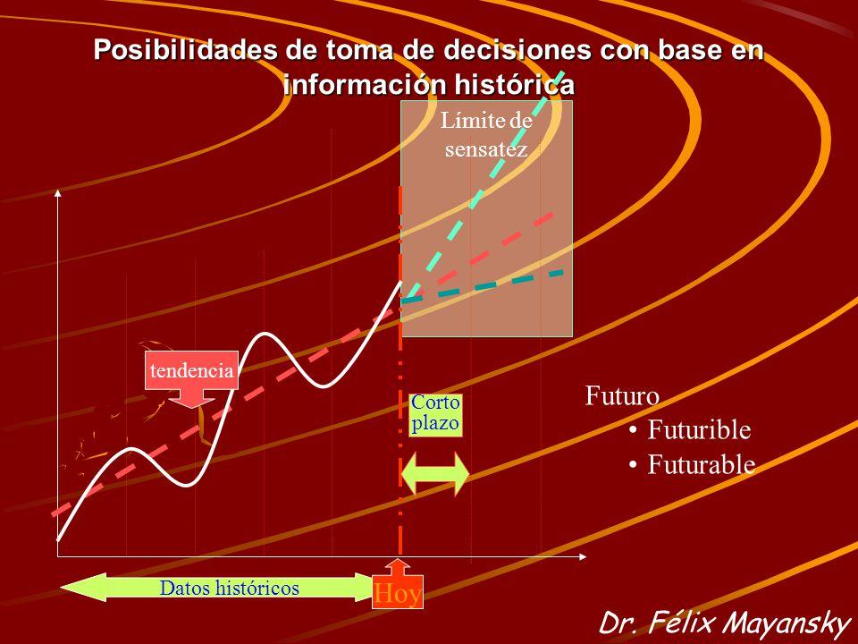 Posibilidades de toma de decisiones con base en información histórica