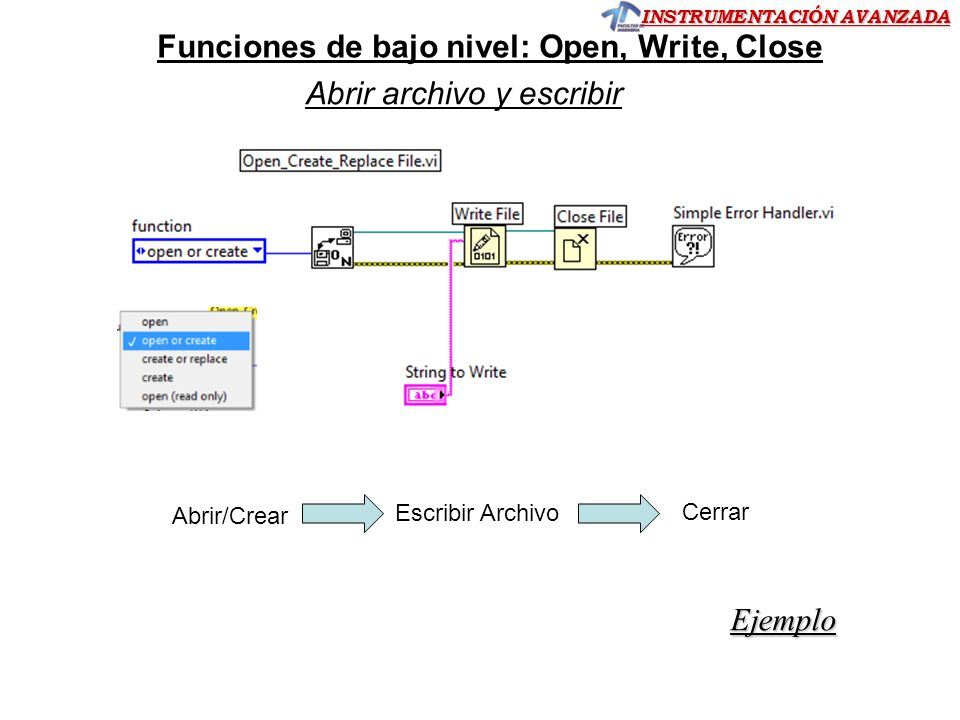 Funciones de bajo nivel: Open, Write, Close Abrir archivo y escribir