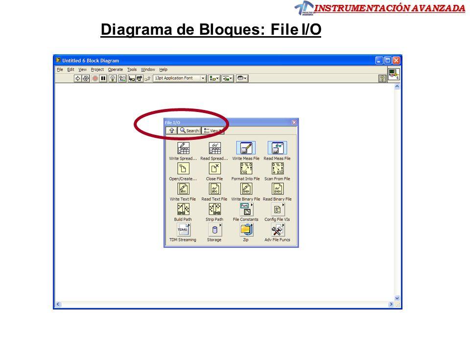 Diagrama de Bloques: File I/O