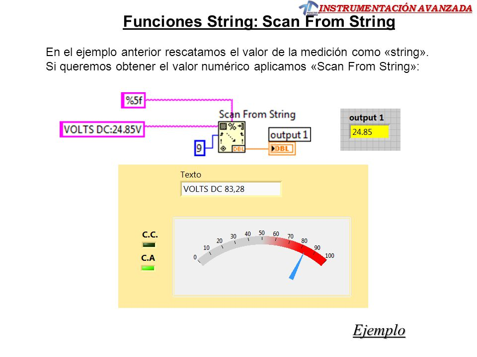 Funciones String: Scan From String