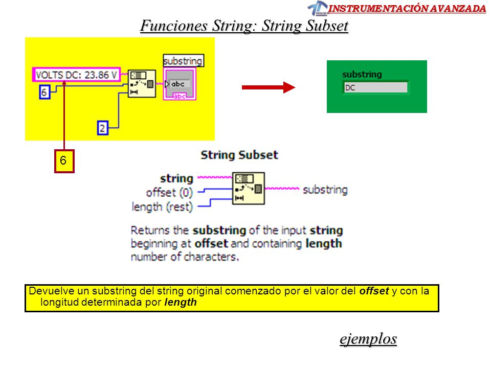 Funciones String: String Subset