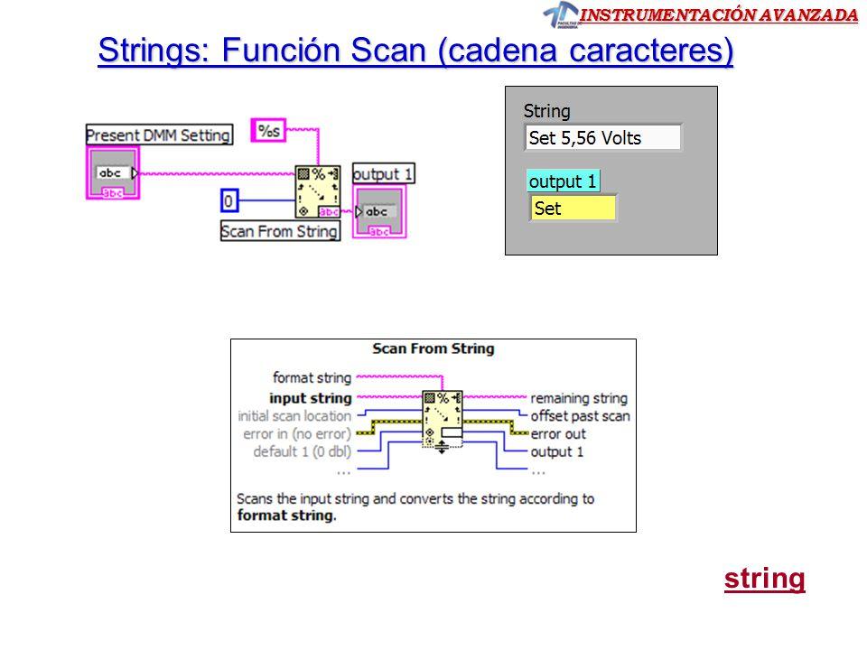 Strings: Función Scan (cadena caracteres)