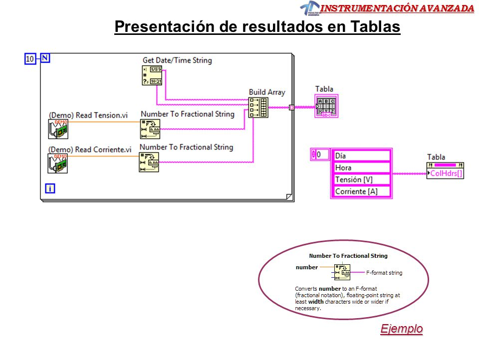 Presentación de resultados en Tablas