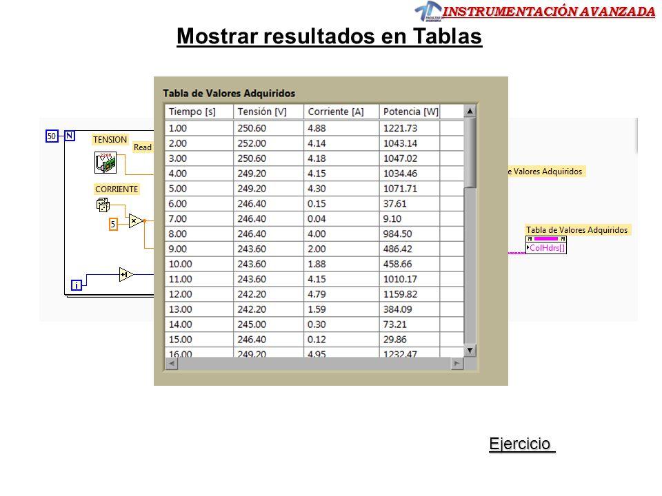 Mostrar resultados en Tablas