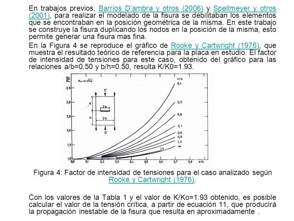 En trabajos previos, Barrios D'ambra y otros (2006) y Spellmeyer y otros (2001), para realizar el modelado de la fisura se debilitaban los elementos que se encontraban en la posición geométrica de la misma. En este trabajo se construye la fisura duplicando los nodos en la posición de la misma, esto permite generar una fisura mas fina.