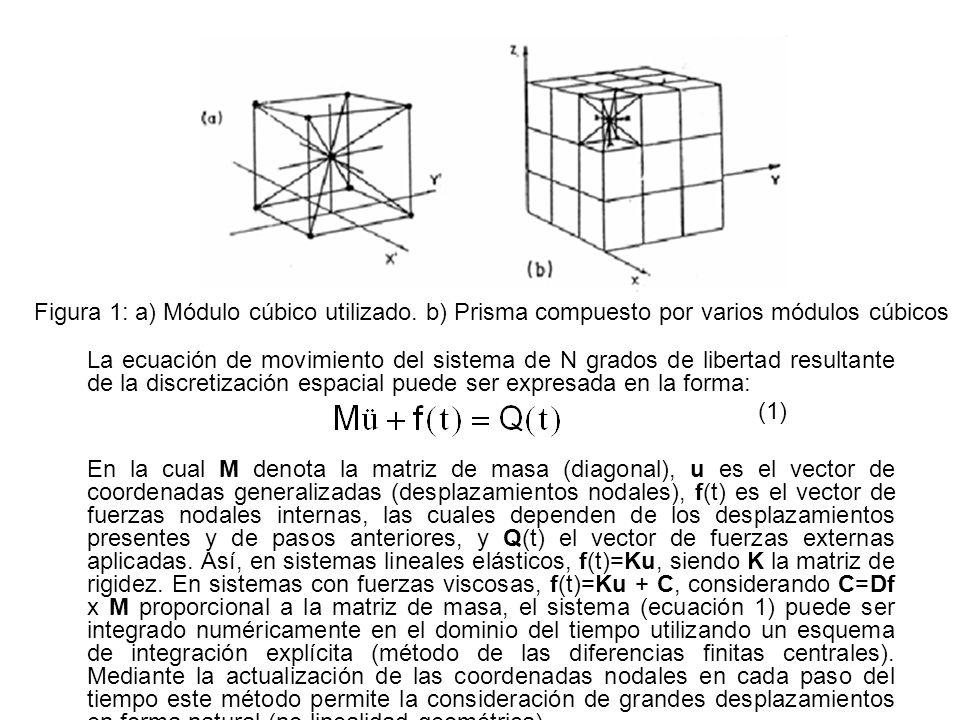 Figura 1: a) Módulo cúbico utilizado