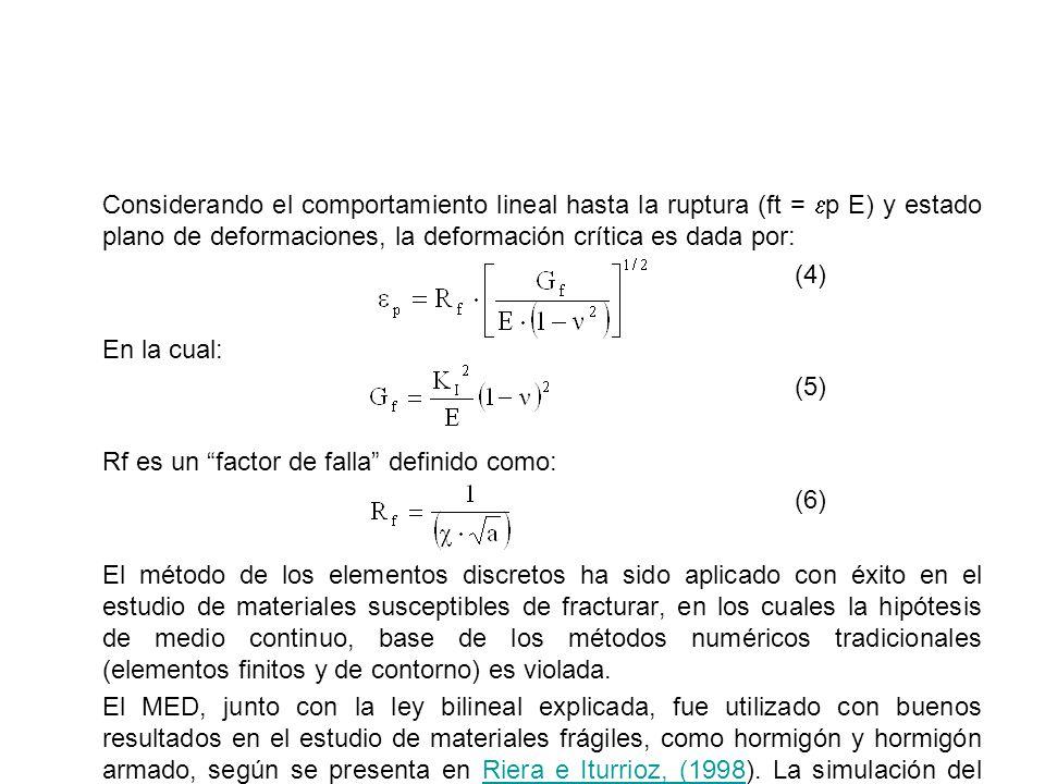 Considerando el comportamiento lineal hasta la ruptura (ft = p E) y estado plano de deformaciones, la deformación crítica es dada por: