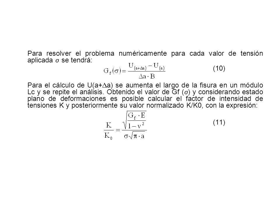Para resolver el problema numéricamente para cada valor de tensión aplicada  se tendrá: