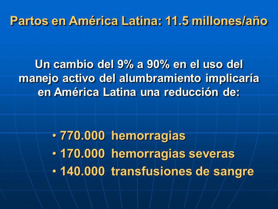 Partos en América Latina: 11.5 millones/año