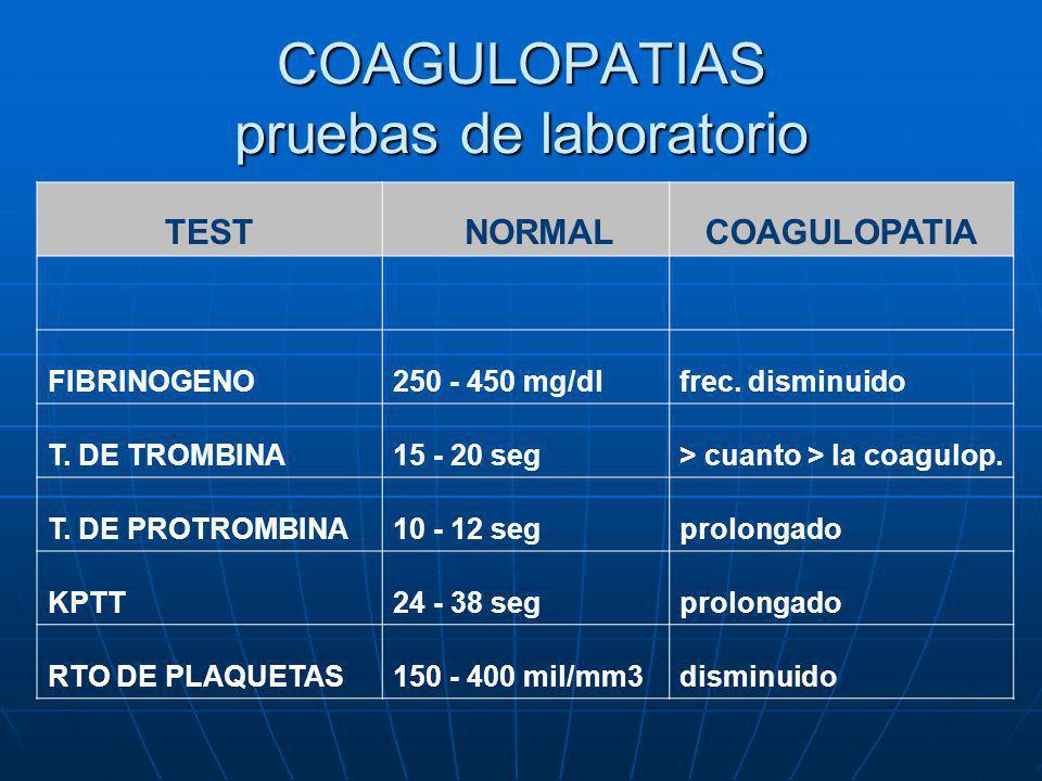 COAGULOPATIAS pruebas de laboratorio