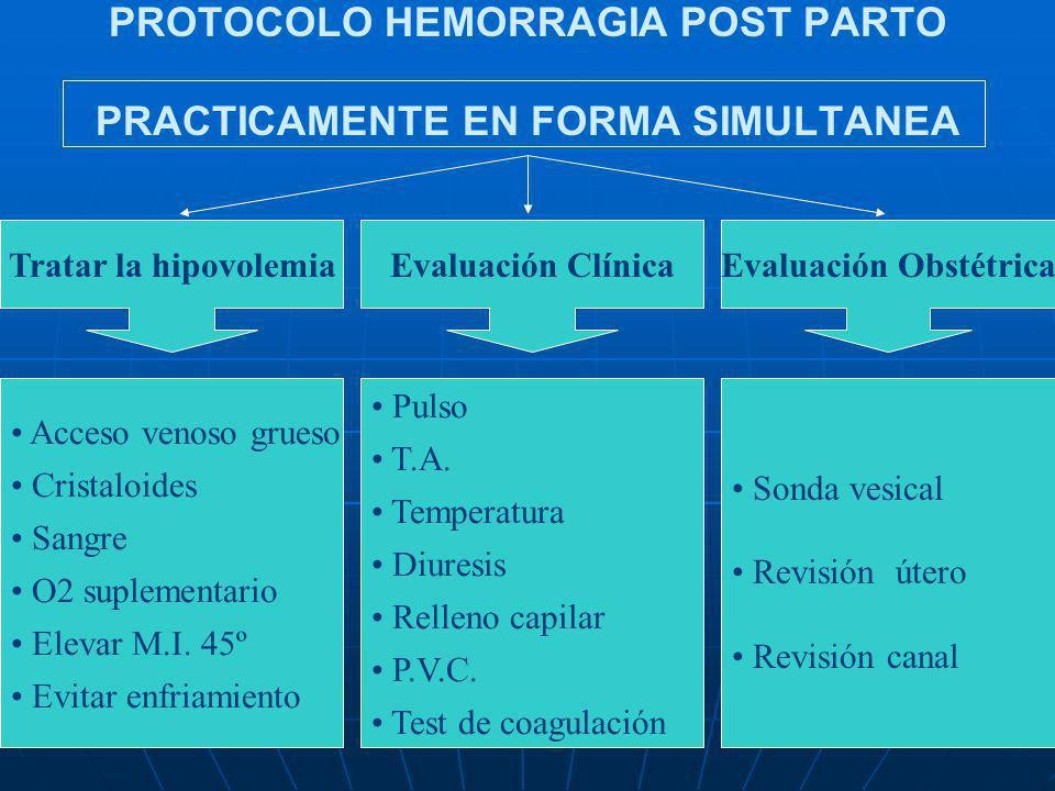 PROTOCOLO HEMORRAGIA POST PARTO PRACTICAMENTE EN FORMA SIMULTANEA