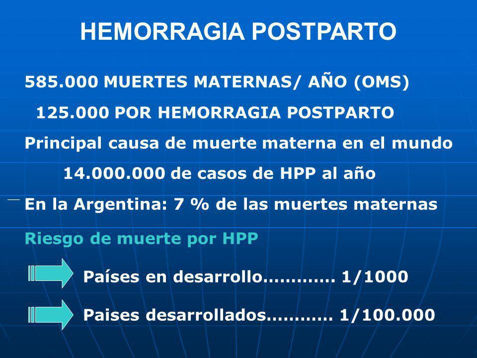 HEMORRAGIA POSTPARTO 585.000 MUERTES MATERNAS/ AÑO (OMS)