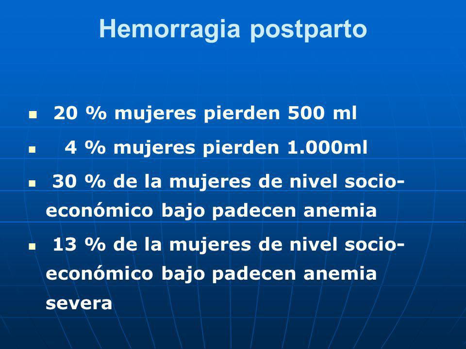 Hemorragia postparto 20 % mujeres pierden 500 ml