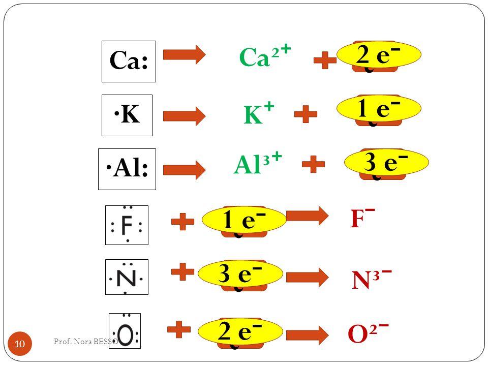 Ca²⁺ Ca: 2 e⁻ ¿ ·K K⁺ 1 e⁻ ¿ Al³⁺ ·Al: 3 e⁻ ¿ F⁻ 1 e⁻ ¿ 3 e⁻ ¿