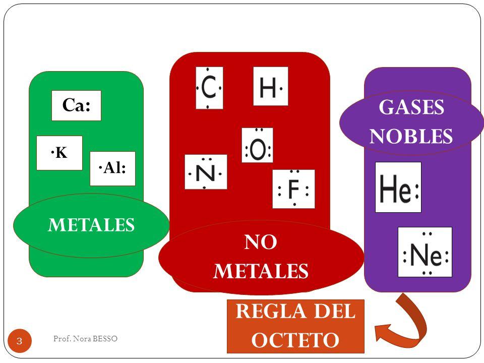 GASES NOBLES NO METALES REGLA DEL OCTETO