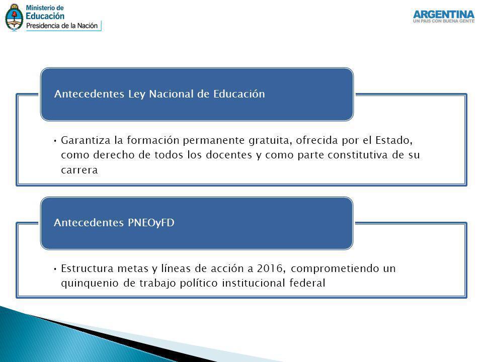 Garantiza la formación permanente gratuita, ofrecida por el Estado, como derecho de todos los docentes y como parte constitutiva de su carrera