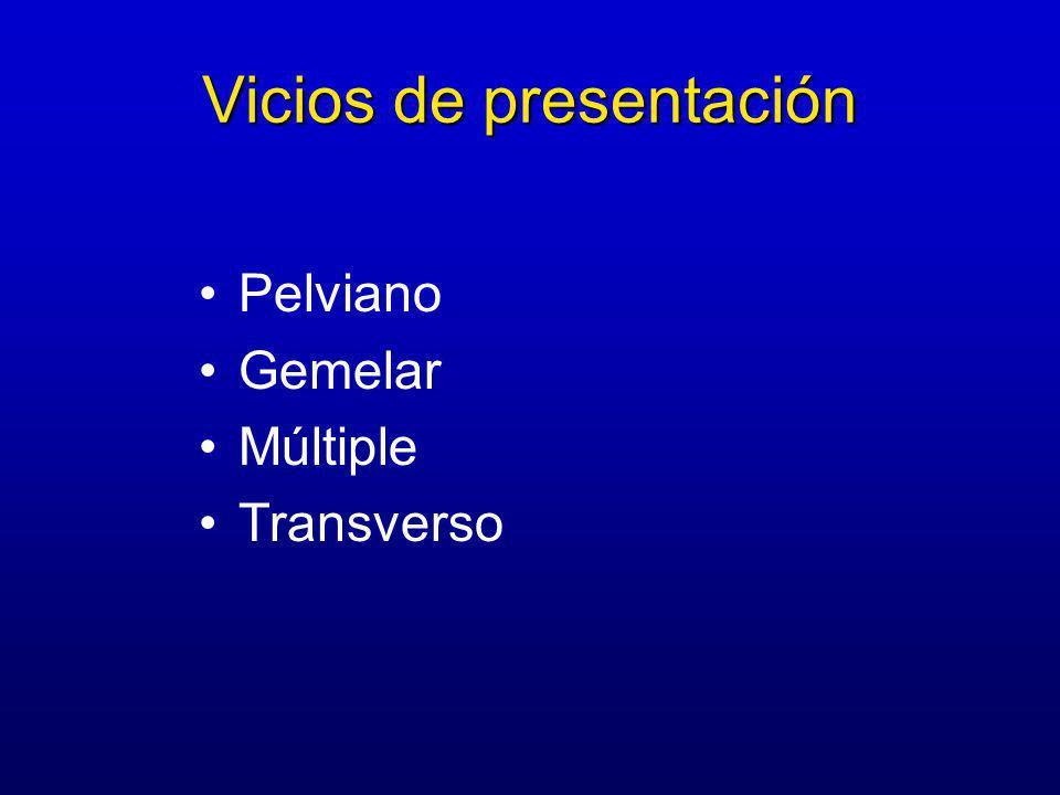 Vicios de presentación