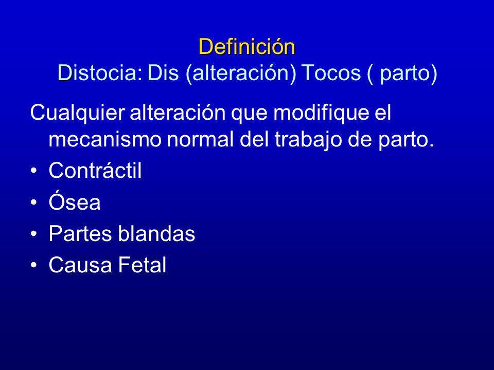 Definición Distocia: Dis (alteración) Tocos ( parto)