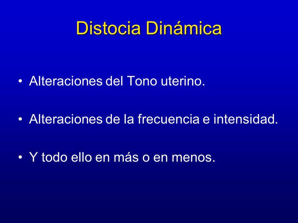 Distocia Dinámica Alteraciones del Tono uterino.