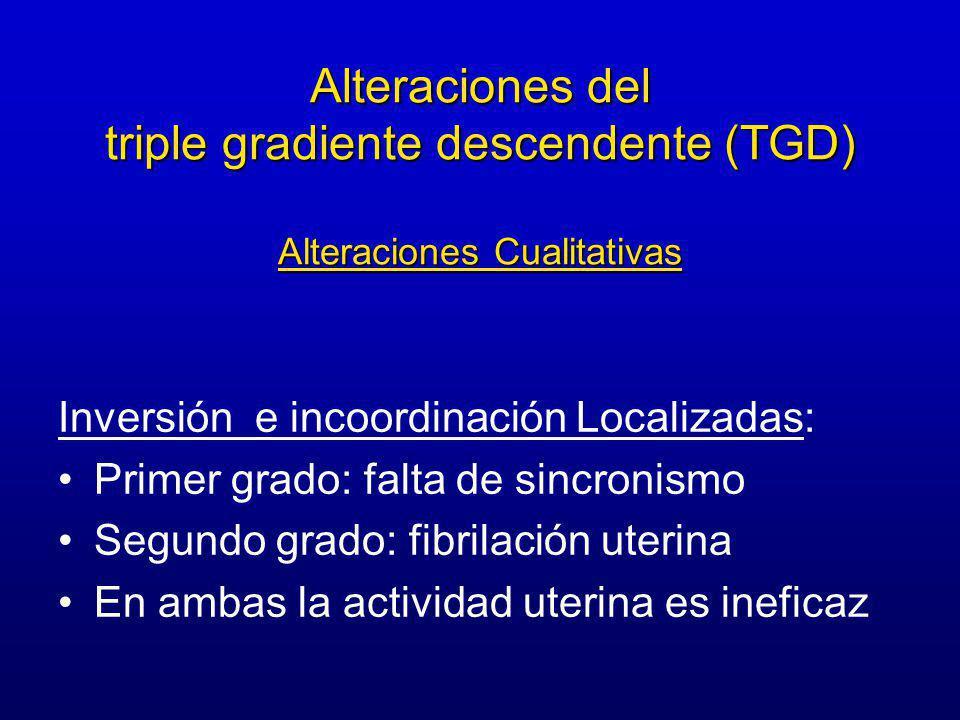 Alteraciones del triple gradiente descendente (TGD) Alteraciones Cualitativas